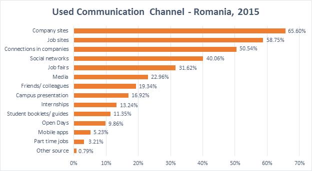 Chart_MDE