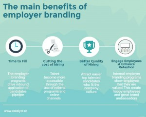 benefits employer branding