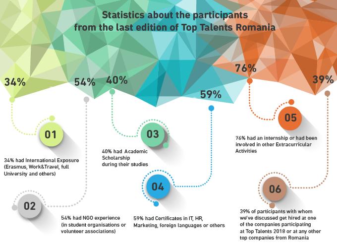Infografic-statistici-participanti-2019