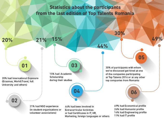 Infografic-statistici-participanti-ttr2016